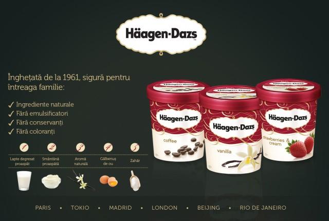 Haagen Dazs_inghetata fara aditivi